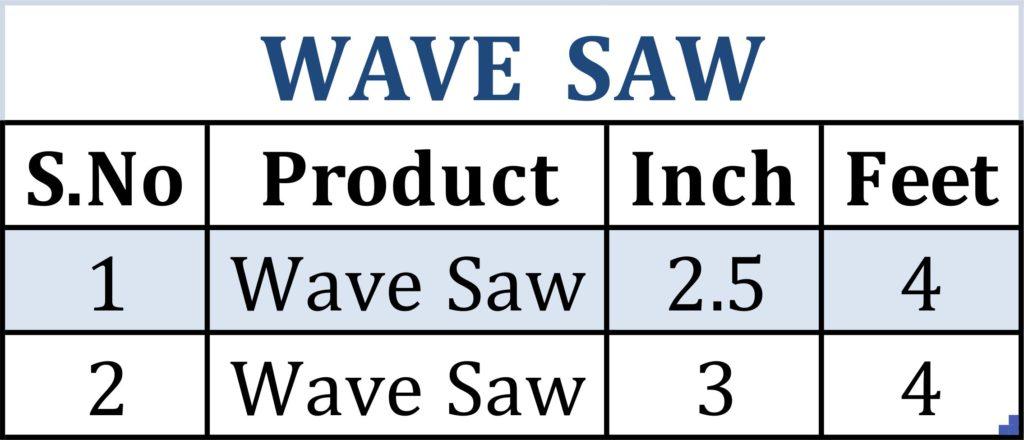 Wave Saw
